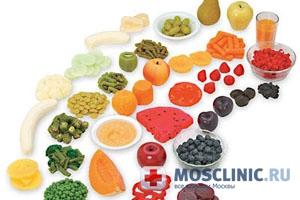 Принципы цветной диеты