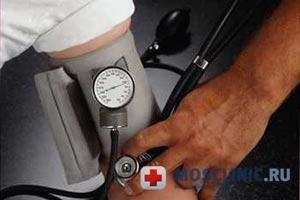 лекарство против гипертонии
